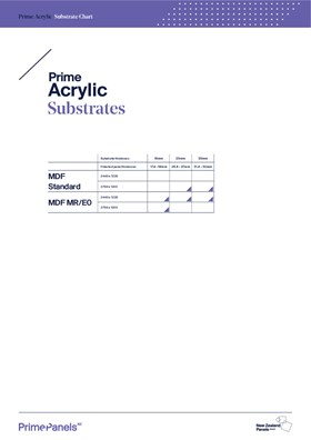 Prime Acrylic Substrate Chart